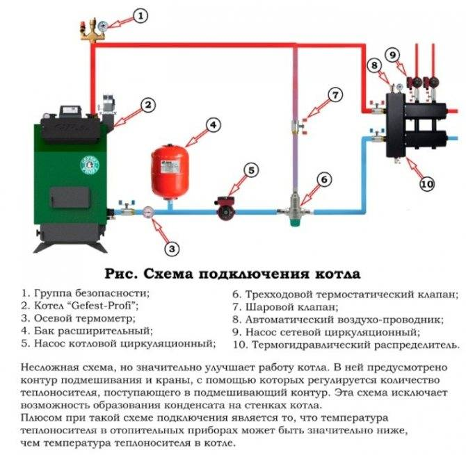 Расширительный бачок для отопления: особенности установки и эксплуатации