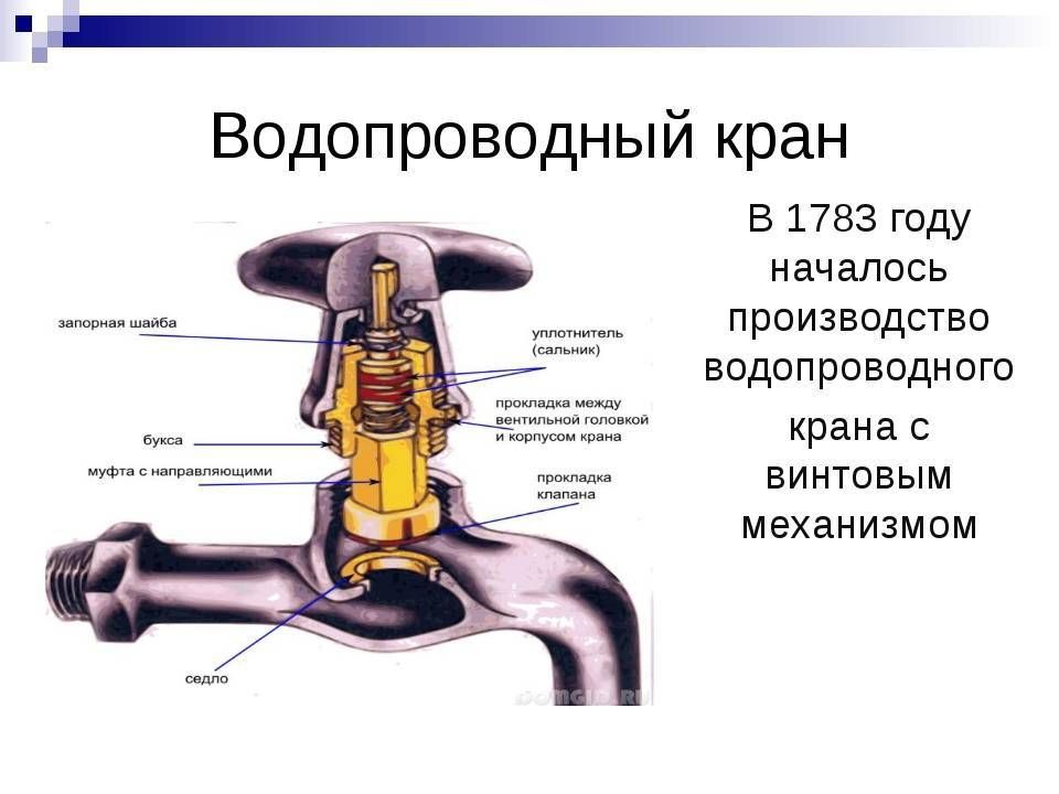 Принцип работы смесителя