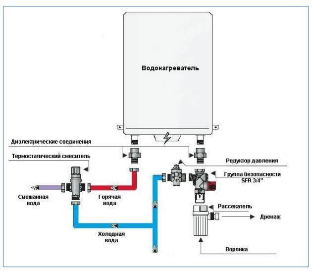 Предохранительный клапан для водонагревателя: назначение, принцип действия и установка