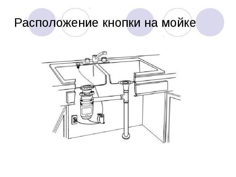 Измельчитель пищевых отходов для раковины: модели, установка