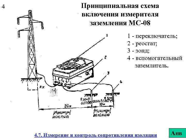 Методы измерения активных сопротивлений