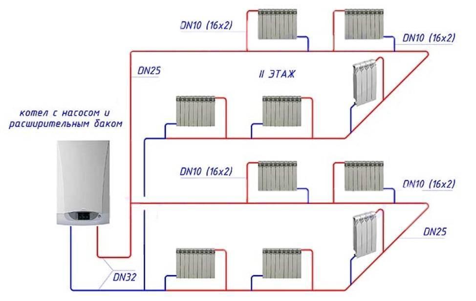 Двухтрубная система отопления: все нюансы, которые нужно знать