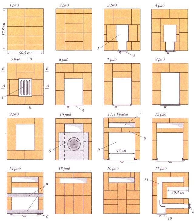 Как сделать печку для дачи из кирпича своими руками: правила кладки и пошаговая инструкция