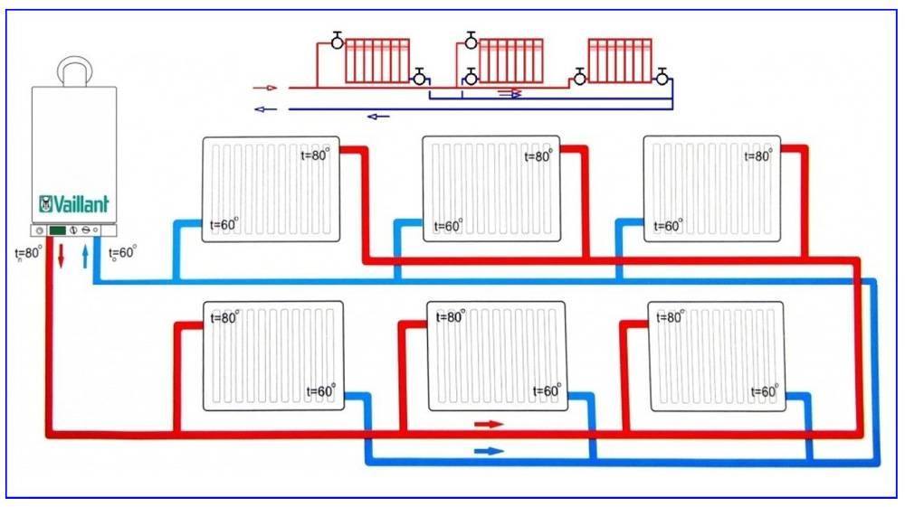 Закрытая система отопления - плюсы и минусы, схема устройства