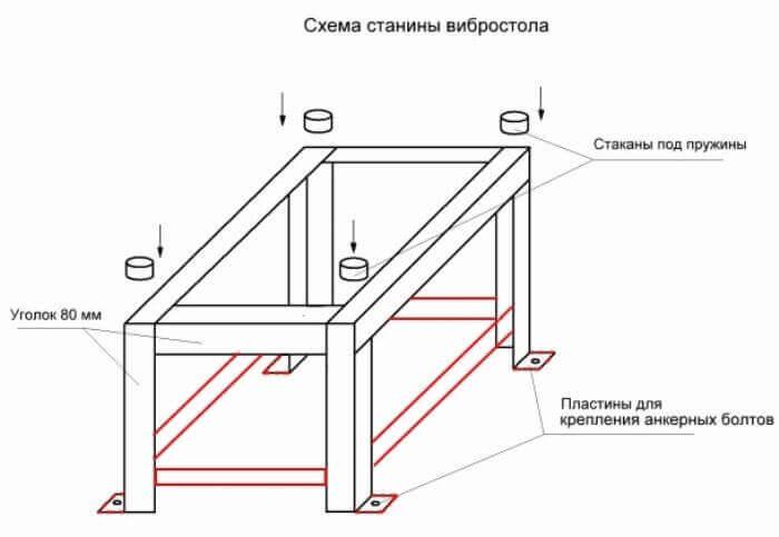 Вибростол для тротуарной плитки своими руками - чертежи, пошаговая инструкция - строительство и ремонт