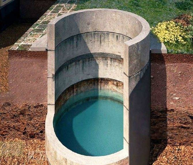 Гидроизоляция септика из бетонных колец: способы и материалы - точка j