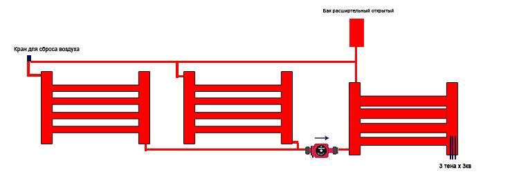Все о регистрах отопления: какие лучше, как рассчитать мощность по площади + сборка из трубы своими руками