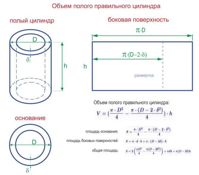 Расчет объема и массы воды в трубе онлайн калькулятор