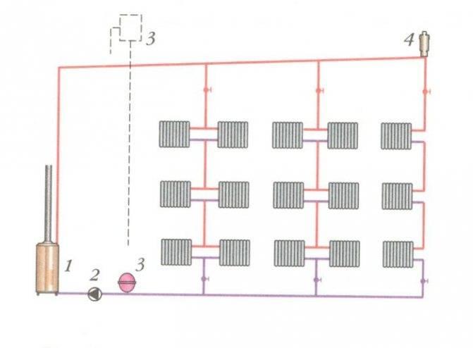 Ленинградка - система водяного отопления, фото, видео, отзывы, схема