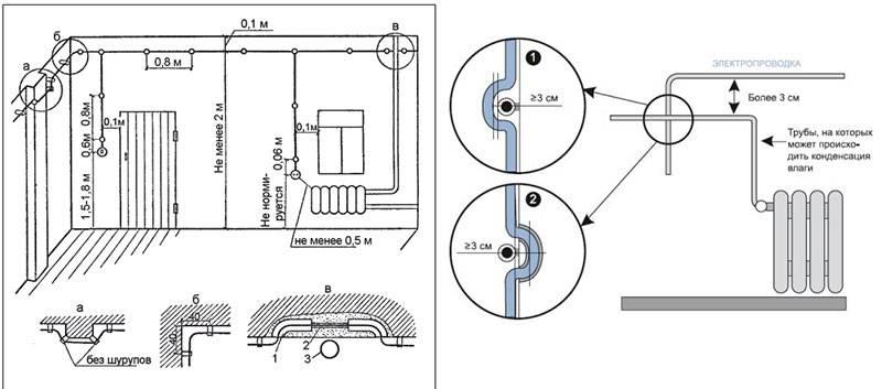 Какое должно быть расстояние от коммуникаций центрального отопления до розеток электропитания?