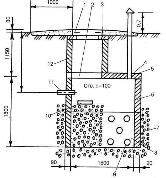 Как сделать фильтрующий колодец своими руками