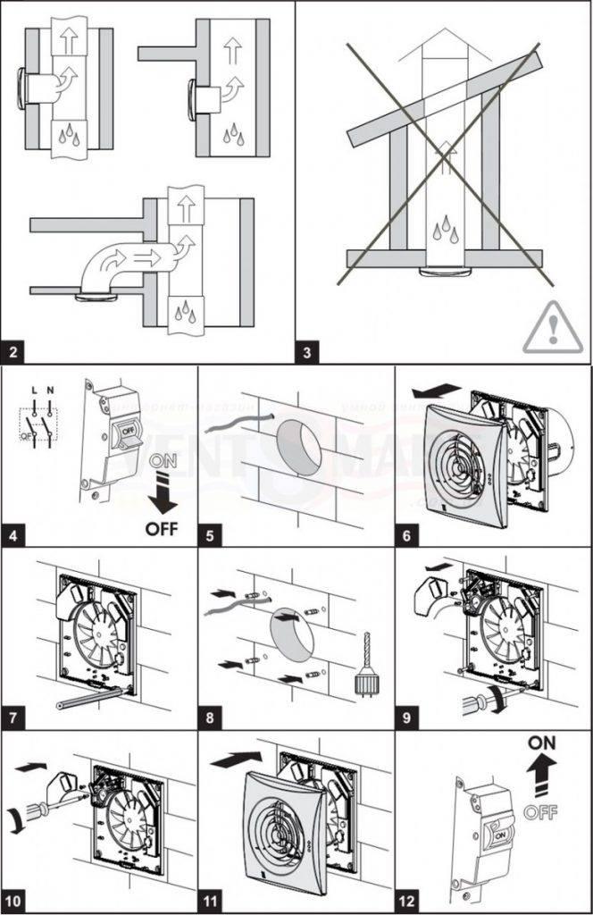 Вентилятор для вытяжки в ванной: выбираем лучший вариант + инструктаж по монтажу
