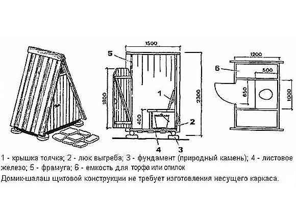 Как построить туалет на даче своими руками: чертежи, место, утепление, вентиляция, освещение