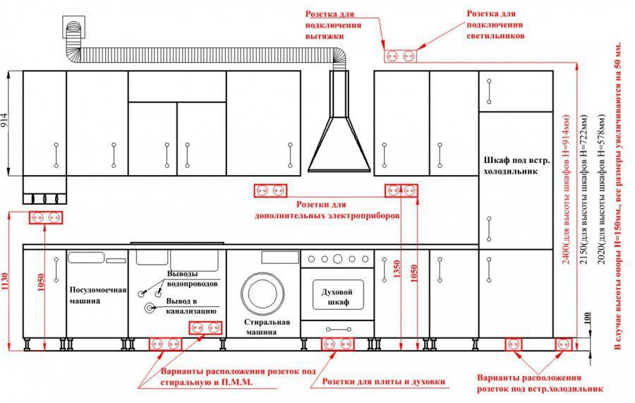 Установка на кухне розеток своими руками, инструкция, фото и видео