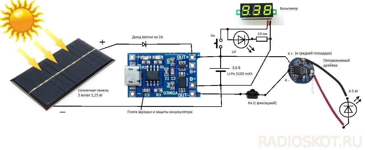 Контроллеры для солнечных батарей