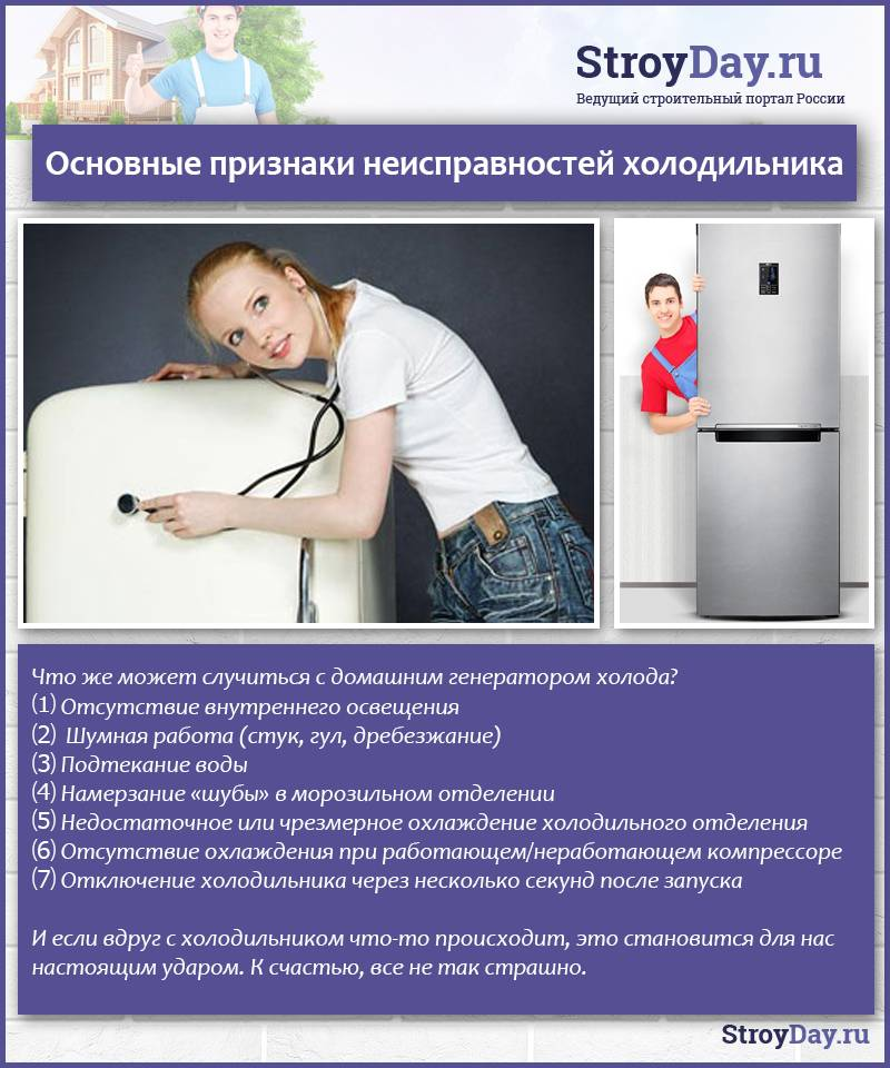 Основные неисправности холодильников и методы их устранения