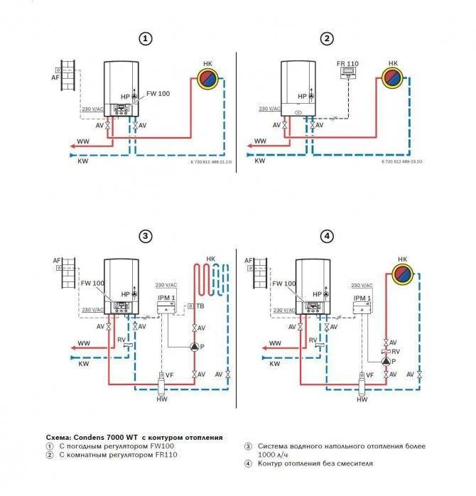 Установка газового котла в частном доме, схема подключения