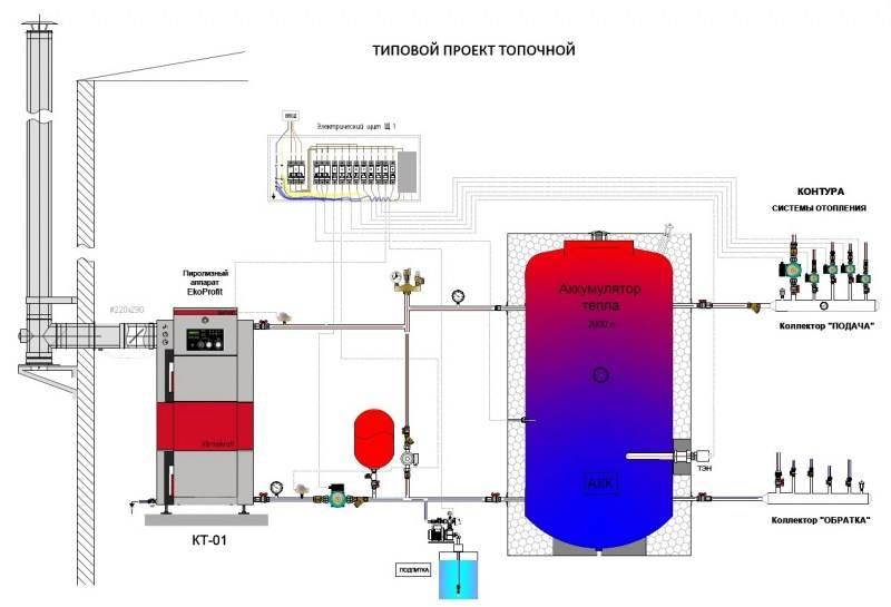 Теплоаккумулятор для котлов отопления: зачем нужен, расчёт и подключение