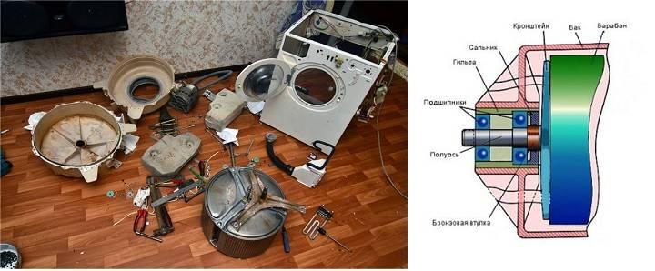 Прыгает стиральная машина при отжиме: поиск причины и методы ее устранения
