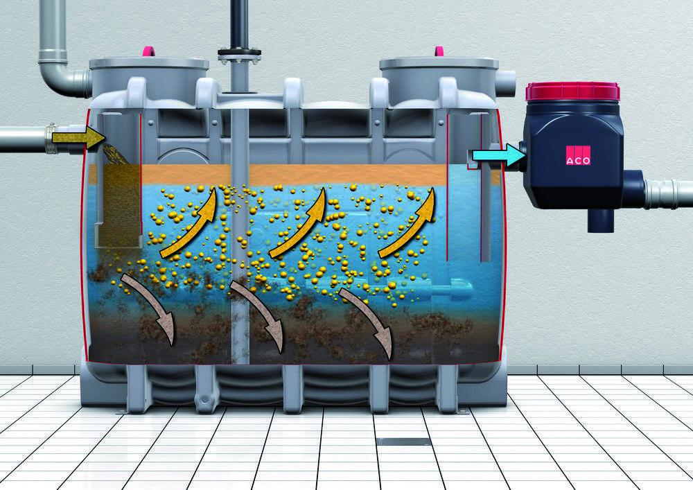 Очистка скважин: 8 действенных способов, важные рекомендации | гидро гуру