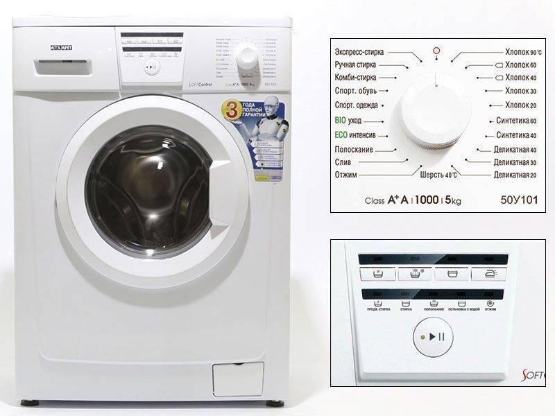 Стиральные машины electrolux: плюсы и минусы, модельный ряд, обзор лучших моделей