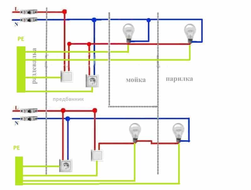 Как сделать электропроводку в гараже своими руками
