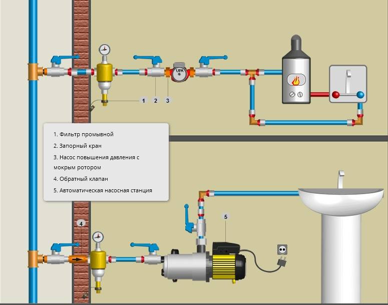 Насос для повышения давления воды - причины низкого давления, как устранить, установка насоса