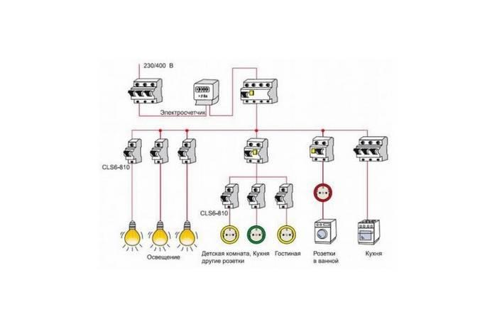 Электропроводка в деревянном доме своими руками: 10 секретов монтажа