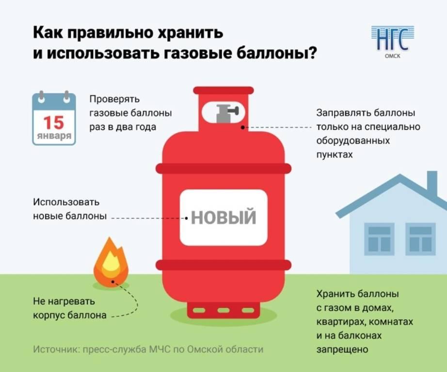 Газовые баллоны: правила хранения в быту, на даче, на предприятии